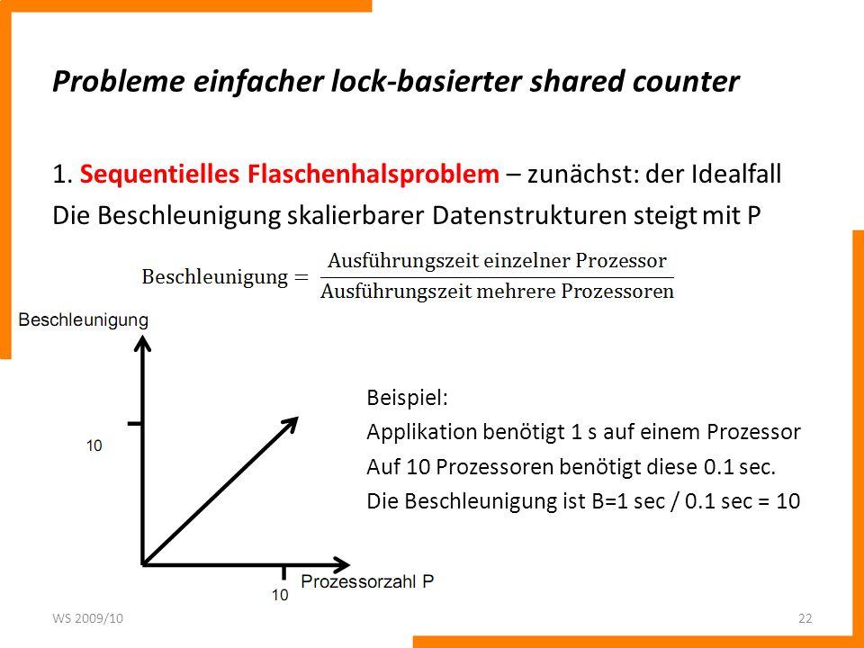 Probleme einfacher lock-basierter shared counter