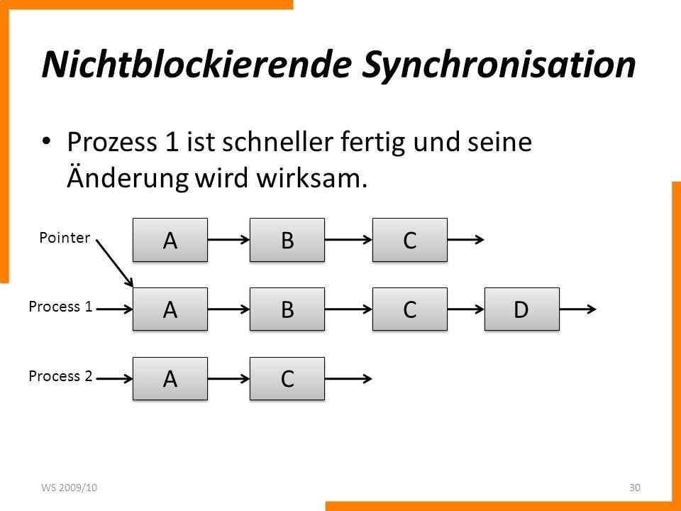 Nichtblockierende Synchronisation