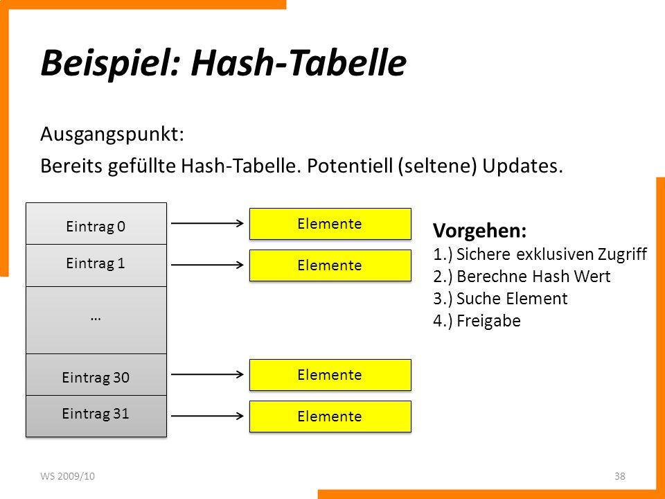 Beispiel: Hash-Tabelle