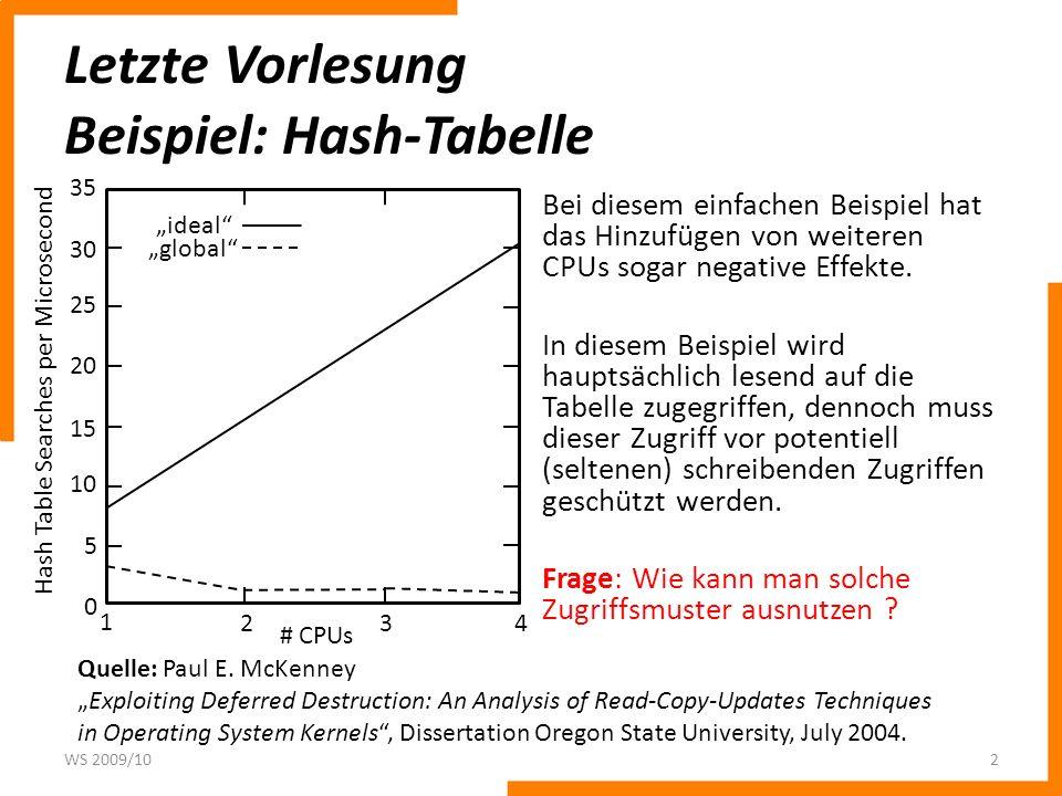 Letzte Vorlesung Beispiel: Hash-Tabelle