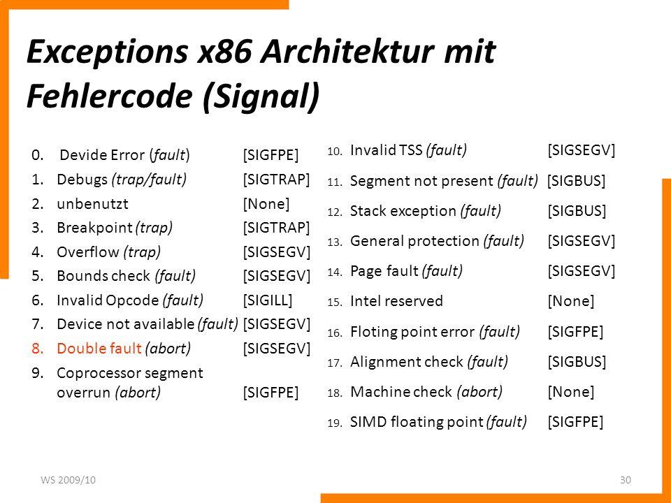 Exceptions x86 Architektur mit Fehlercode (Signal)