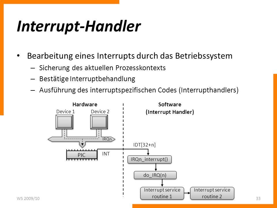Interrupt-Handler Bearbeitung eines Interrupts durch das Betriebssystem. Sicherung des aktuellen Prozesskontexts.