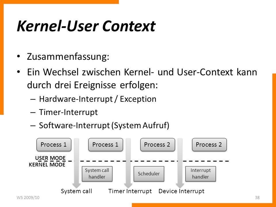Kernel-User Context Zusammenfassung: