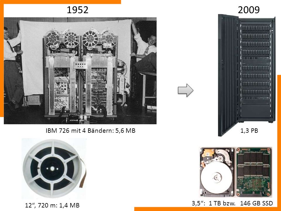 1952 2009 IBM 726 mit 4 Bändern: 5,6 MB 1,3 PB 3,5 : 1 TB bzw. 146 GB SSD 12 , 720 m: 1,4 MB