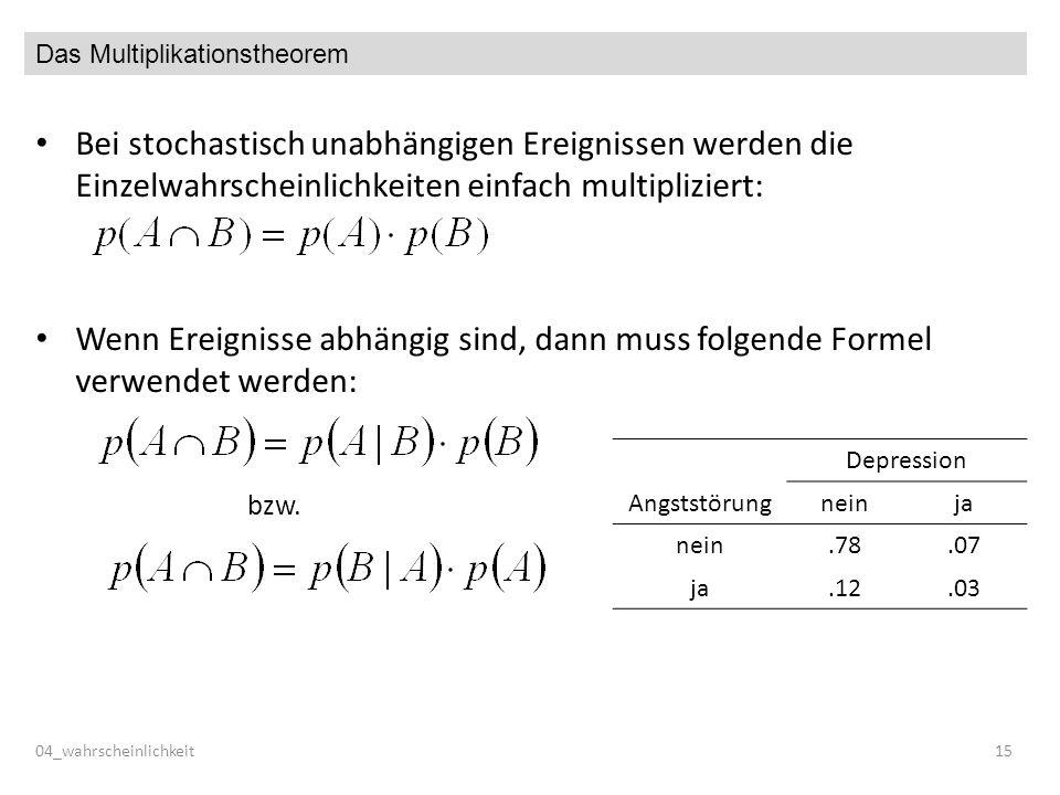 Das Multiplikationstheorem
