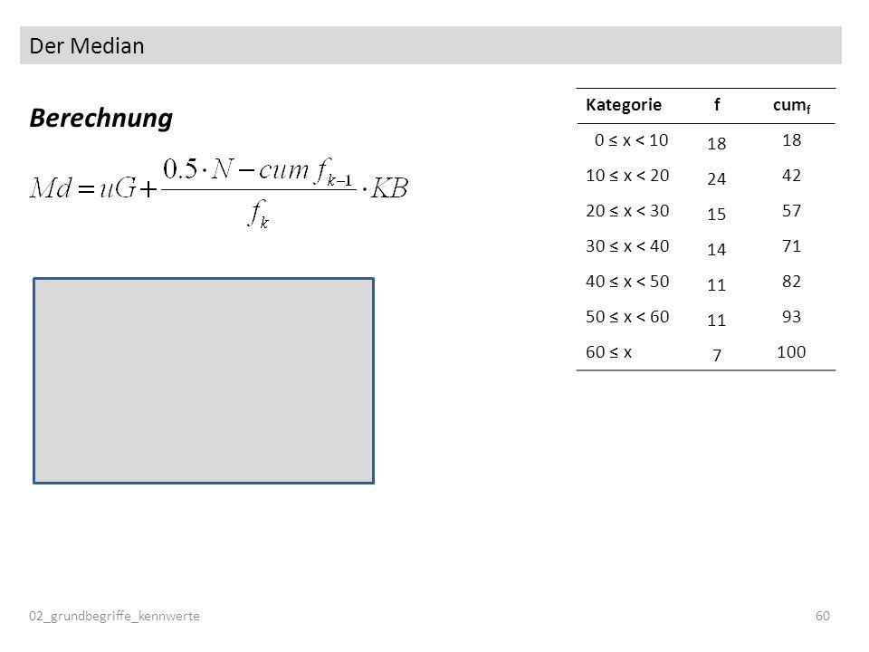 Berechnung Der Median Kategorie f cumf 0 ≤ x < 10 18 10 ≤ x < 20