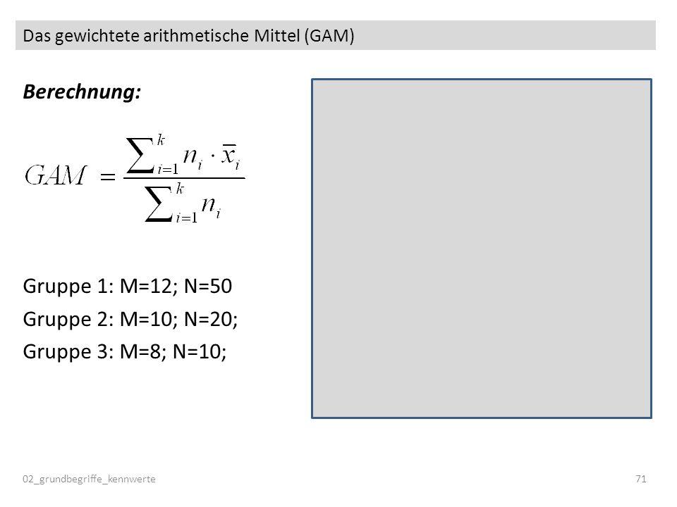 Das gewichtete arithmetische Mittel (GAM)