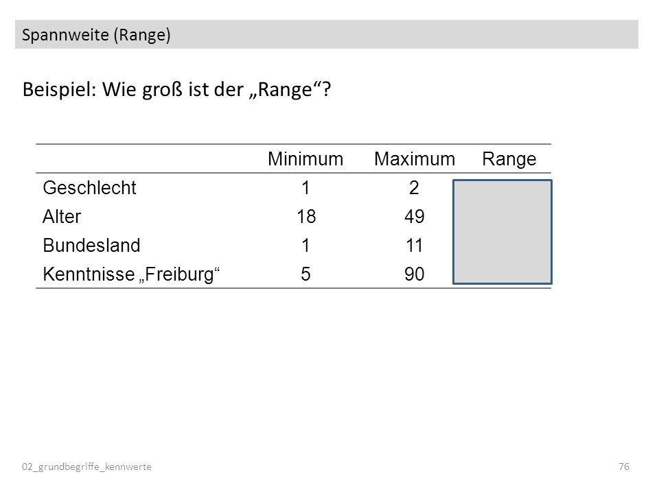 """Beispiel: Wie groß ist der """"Range"""