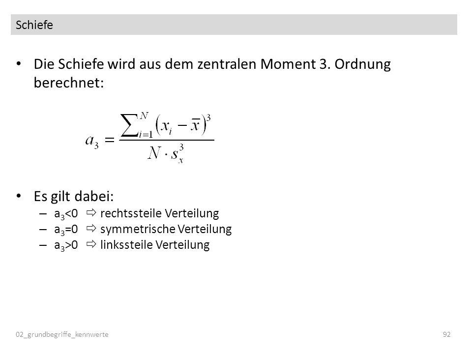 Die Schiefe wird aus dem zentralen Moment 3. Ordnung berechnet: