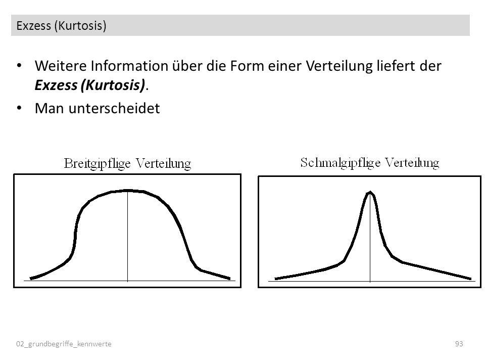 Exzess (Kurtosis) Weitere Information über die Form einer Verteilung liefert der Exzess (Kurtosis).
