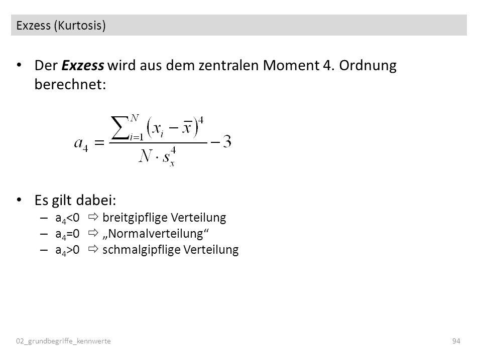 Der Exzess wird aus dem zentralen Moment 4. Ordnung berechnet: