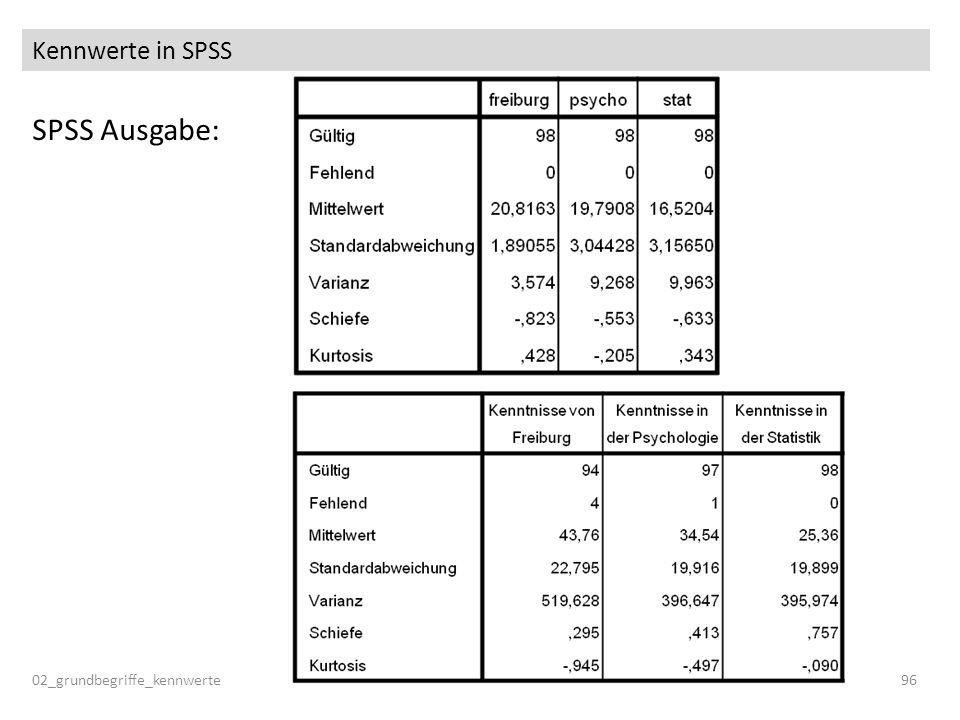 Kennwerte in SPSS SPSS Ausgabe: 02_grundbegriffe_kennwerte 96