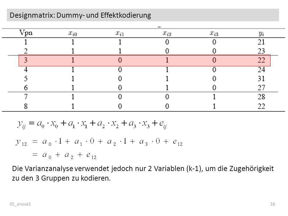 Designmatrix: Dummy- und Effektkodierung