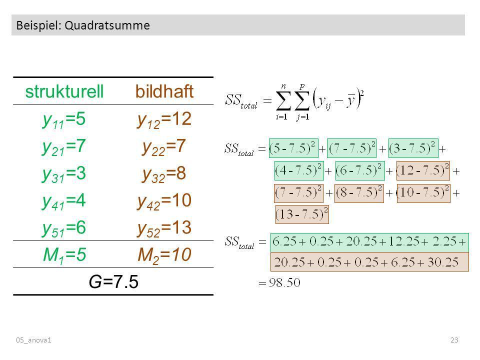 Beispiel: Quadratsumme