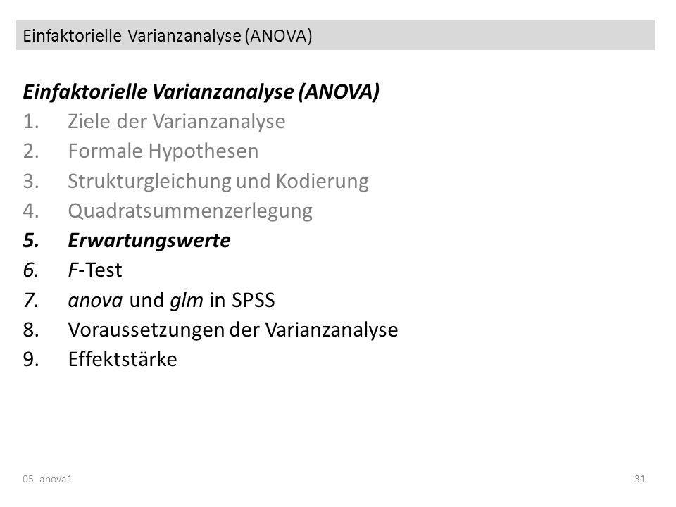Einfaktorielle Varianzanalyse (ANOVA)
