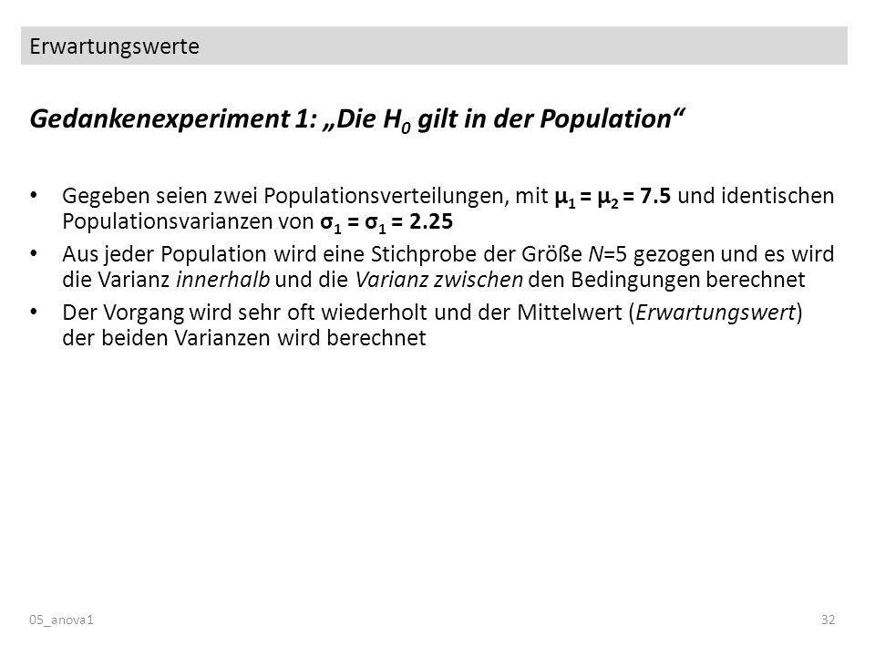 """Gedankenexperiment 1: """"Die H0 gilt in der Population"""
