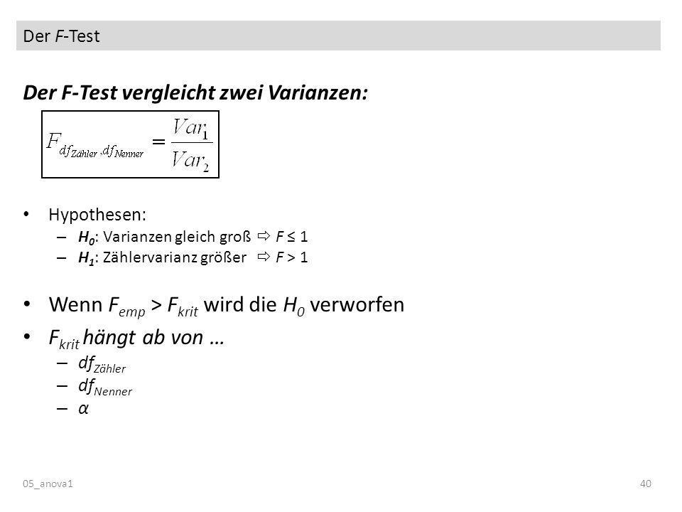 Der F-Test vergleicht zwei Varianzen: