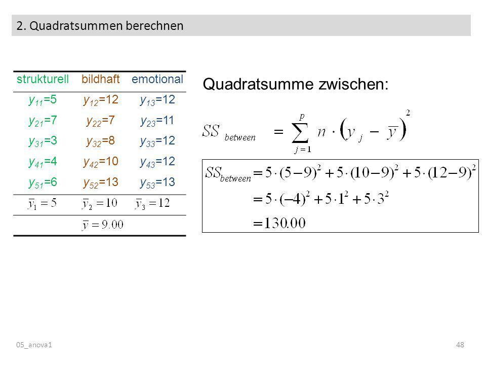 2. Quadratsummen berechnen