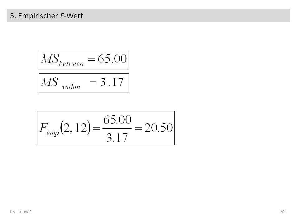 5. Empirischer F-Wert 05_anova1 52