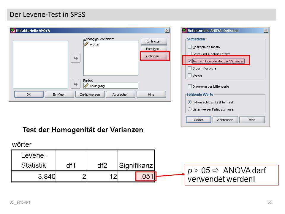 Der Levene-Test in SPSS