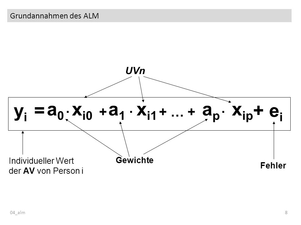 yi = a0 a1 ap xi0 xi1 xip + ei · + · + … + · UVn Grundannahmen des ALM