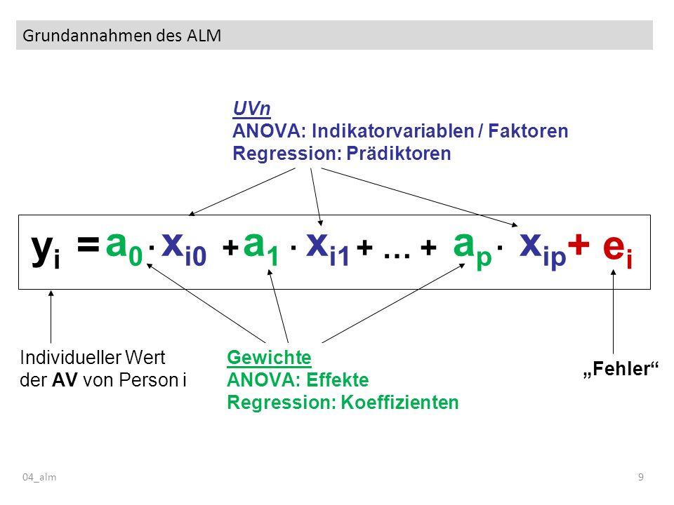 xi0 xi1 xip a0 a1 ap yi = + ei · + · + … + · Grundannahmen des ALM