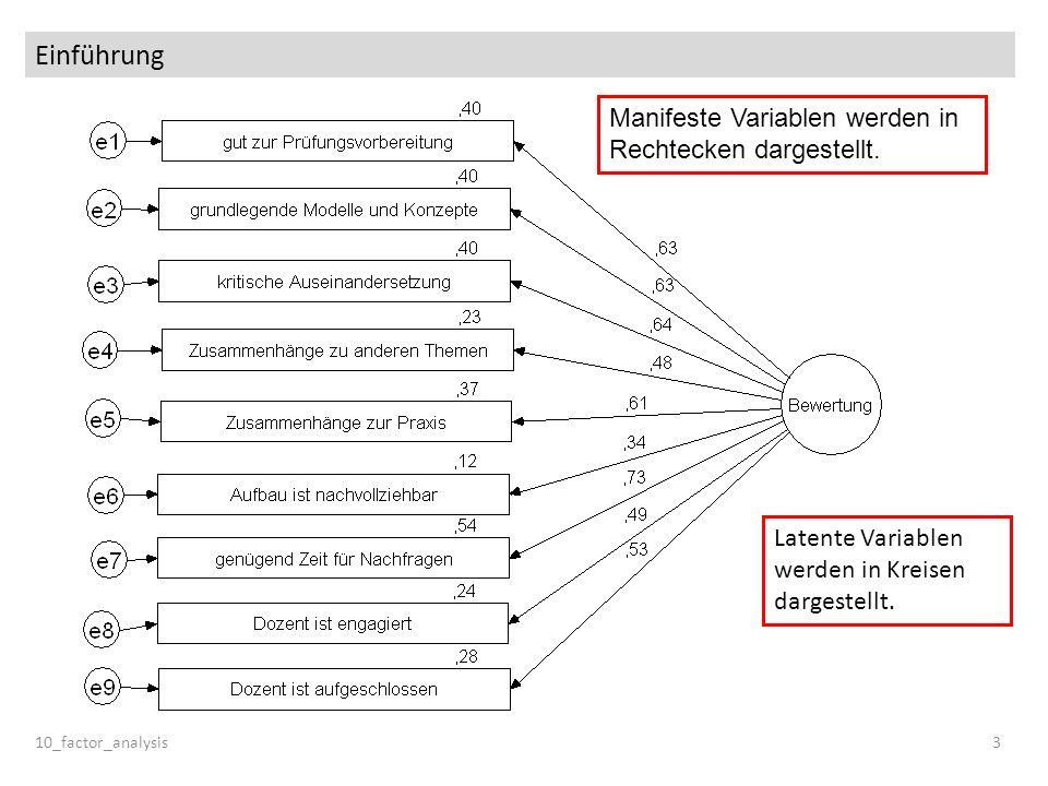 Einführung Manifeste Variablen werden in Rechtecken dargestellt.