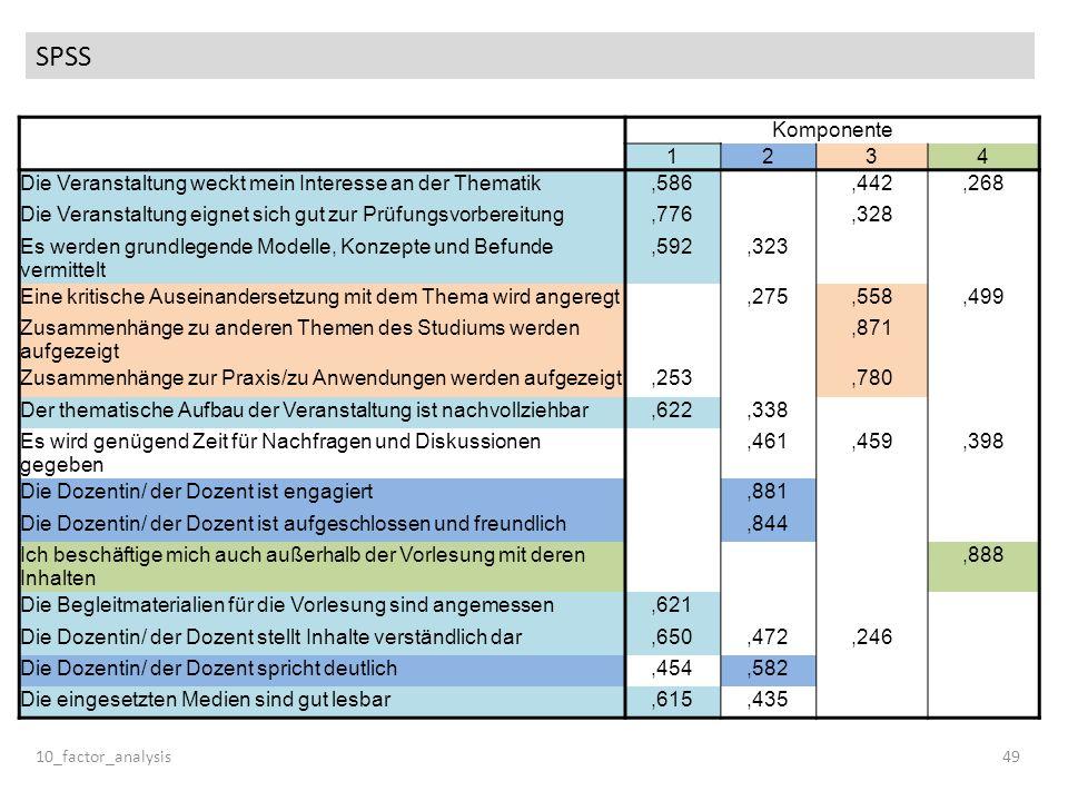 SPSS Komponente. 1. 2. 3. 4. Die Veranstaltung weckt mein Interesse an der Thematik. ,586. ,442.
