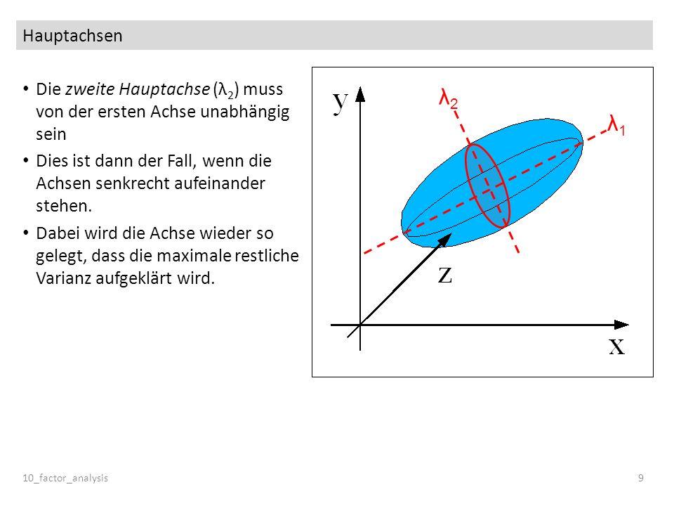 Hauptachsen Die zweite Hauptachse (λ2) muss von der ersten Achse unabhängig sein.