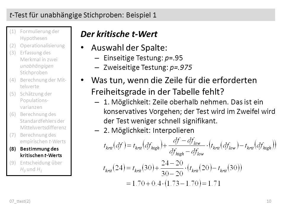 Groß Lebensstipendium Stichprobe Bilder - Entry Level Resume ...
