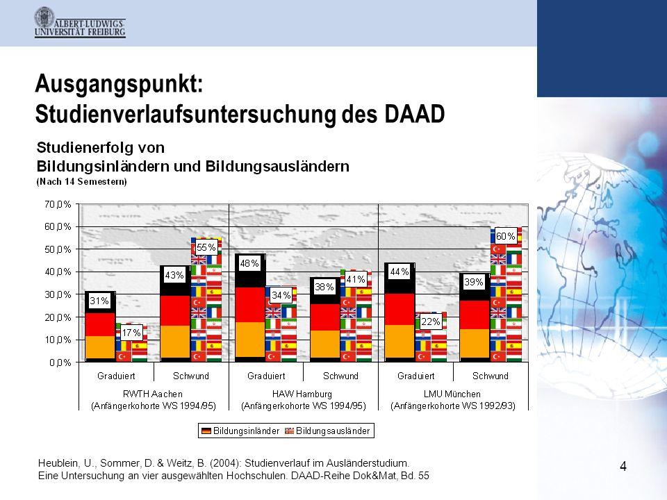 Ausgangspunkt: Studienverlaufsuntersuchung des DAAD
