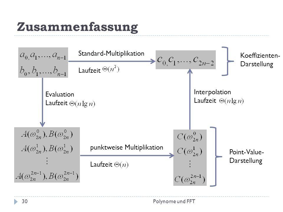 Zusammenfassung Standard-Multiplikation Koeffizienten- Darstellung
