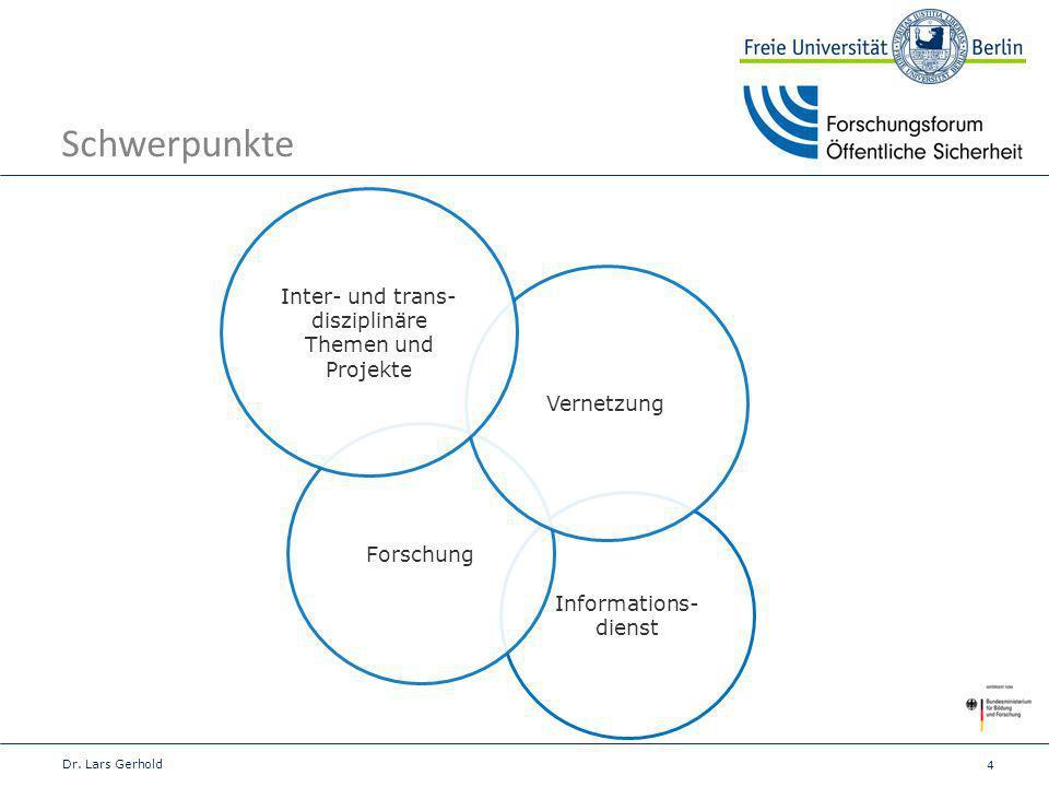 Inter- und trans-disziplinäre Themen und Projekte