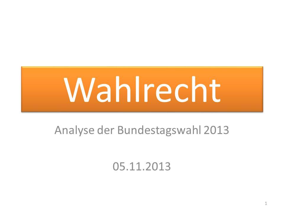 Analyse der Bundestagswahl 2013 05.11.2013