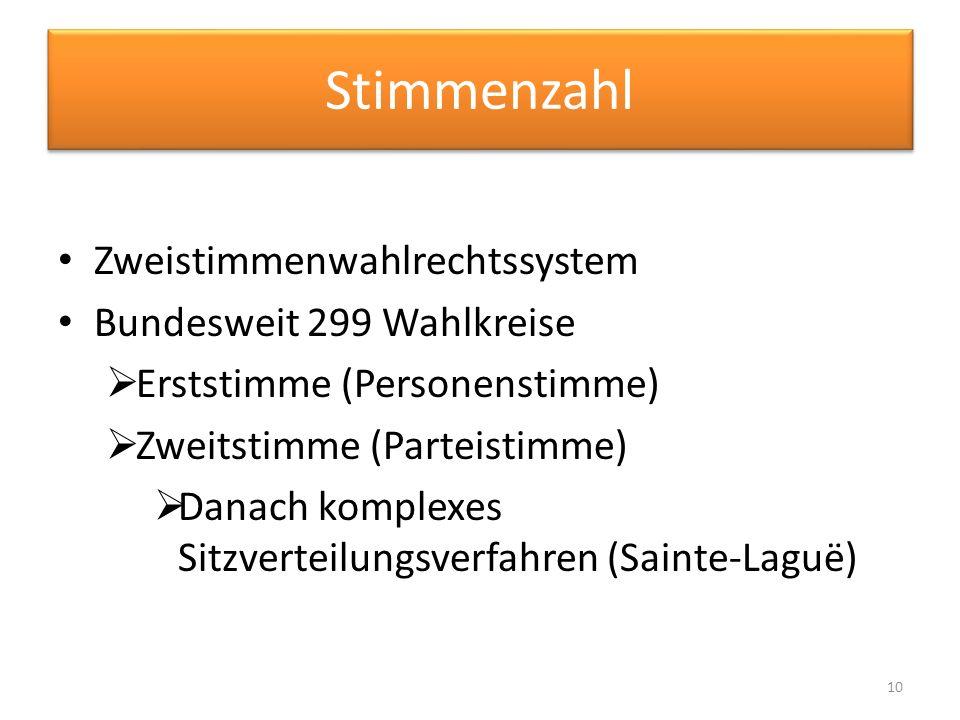 Stimmenzahl Zweistimmenwahlrechtssystem Bundesweit 299 Wahlkreise