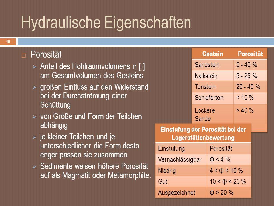 Hydraulische Eigenschaften