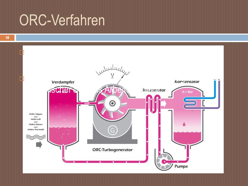 ORC-Verfahren Organic-Rankine-Cycle  Organischer -Rankine- Kreisprozess.