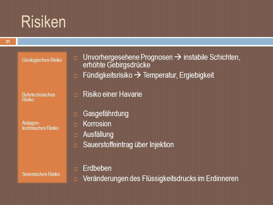 Risiken Geologisches Risiko. Bohrtechnisches Risiko. Anlagen- technisches Risiko. Seismisches Risiko.