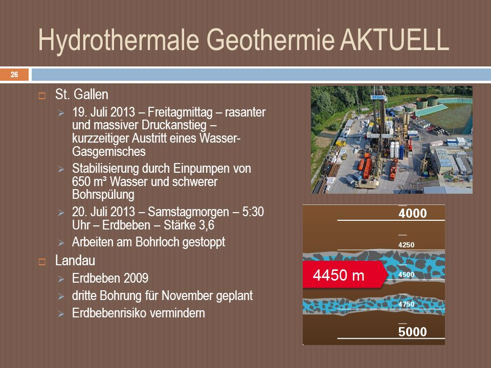 Hydrothermale Geothermie AKTUELL