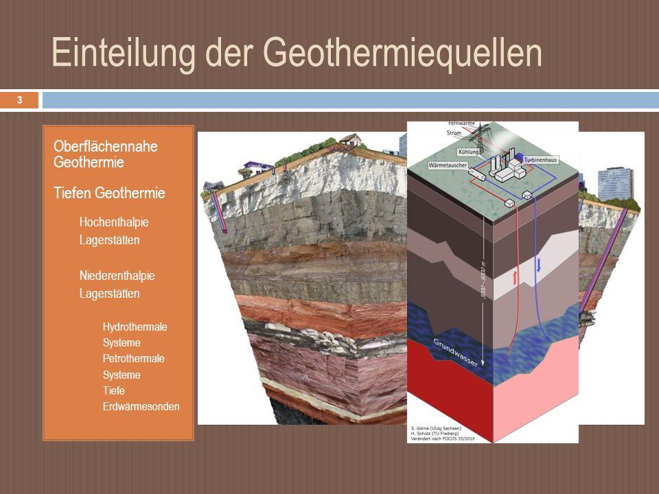 Einteilung der Geothermiequellen