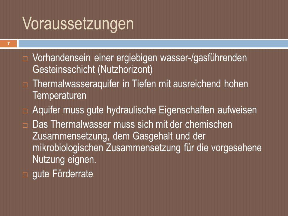 Voraussetzungen Vorhandensein einer ergiebigen wasser-/gasführenden Gesteinsschicht (Nutzhorizont)