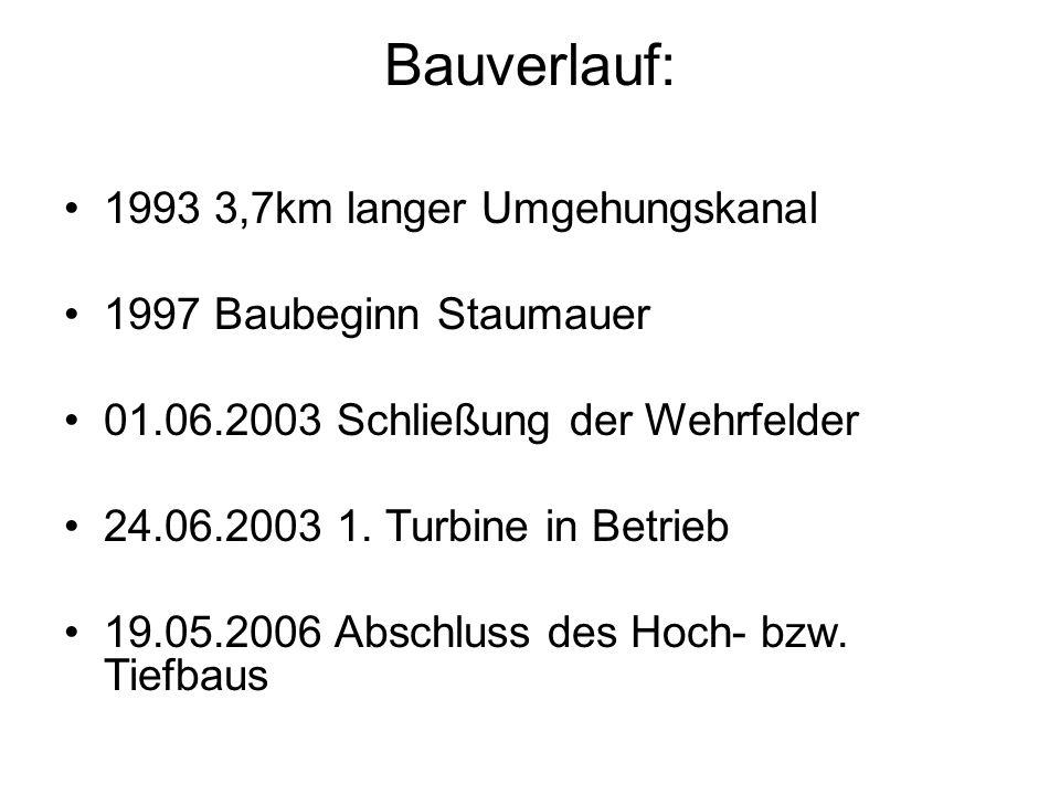 Bauverlauf: 1993 3,7km langer Umgehungskanal 1997 Baubeginn Staumauer