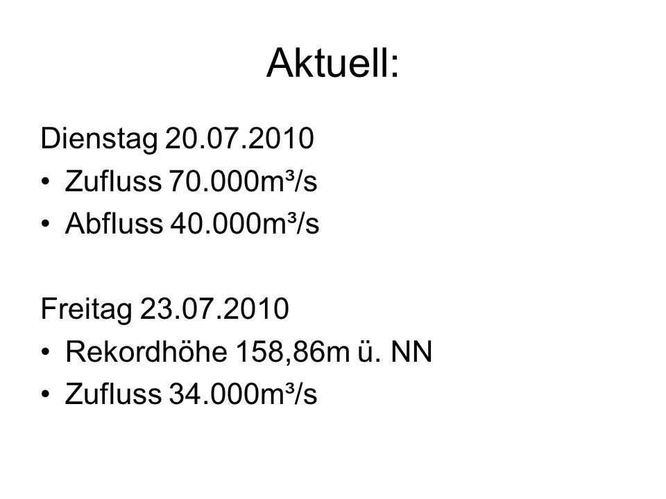Aktuell: Dienstag 20.07.2010 Zufluss 70.000m³/s Abfluss 40.000m³/s