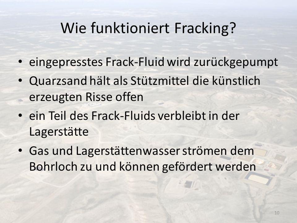 Wie funktioniert Fracking