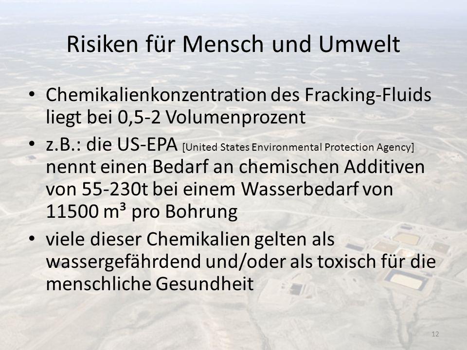 Risiken für Mensch und Umwelt
