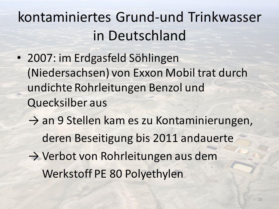 kontaminiertes Grund-und Trinkwasser in Deutschland