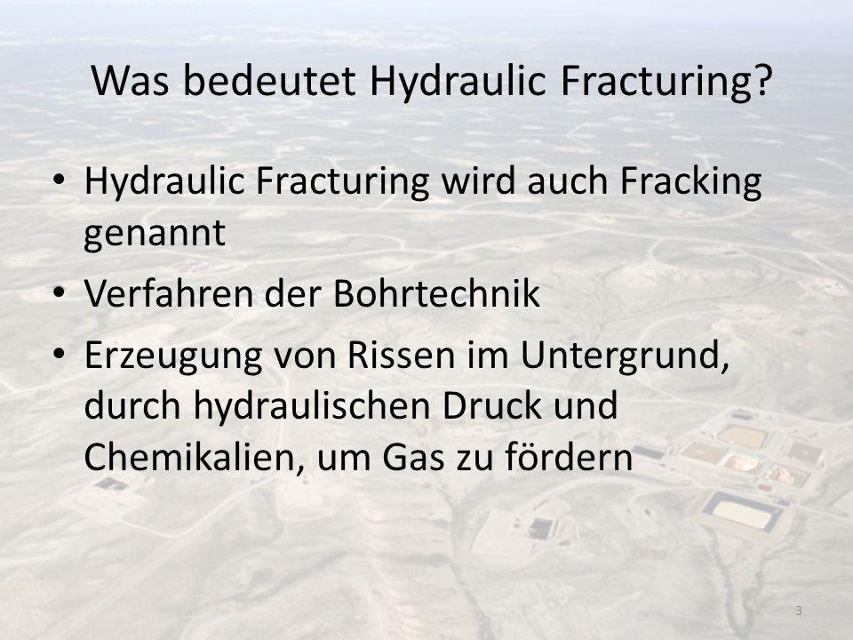 Was bedeutet Hydraulic Fracturing