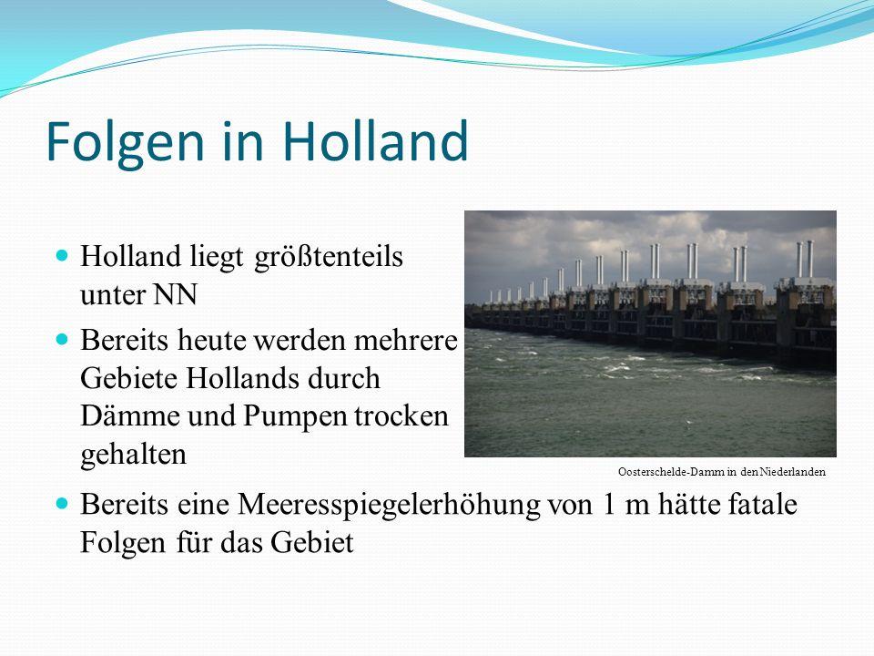 Folgen in Holland Holland liegt größtenteils unter NN