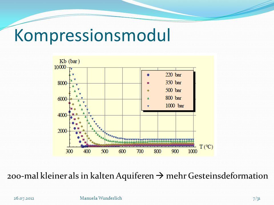 Kompressionsmodul 200-mal kleiner als in kalten Aquiferen  mehr Gesteinsdeformation.