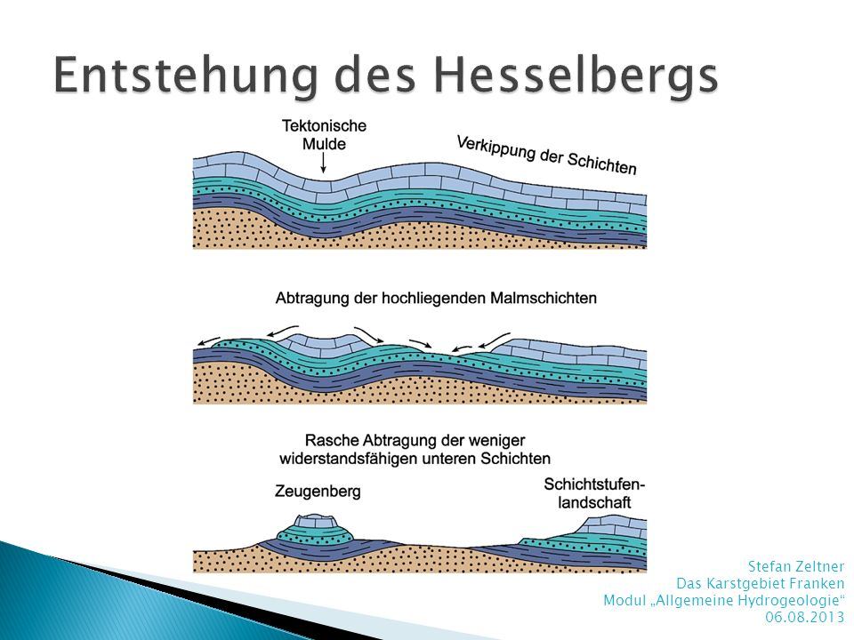 Entstehung des Hesselbergs